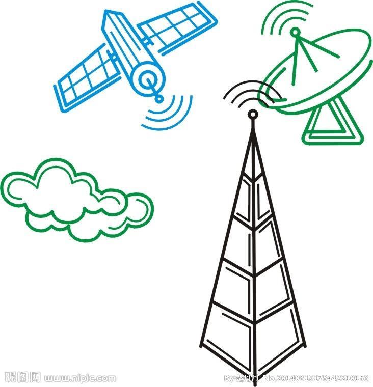 GPRS温湿度监测方案